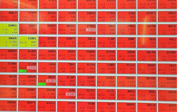 Harga-harga saham saat trading halt karena covid-19 (Corona) 2020